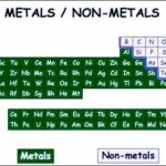 metal and non metal
